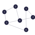 Breadth First Search in C++ – Algorithm and Source Code