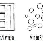 Microservices: Decomposing Applications for Deployability and Scalability